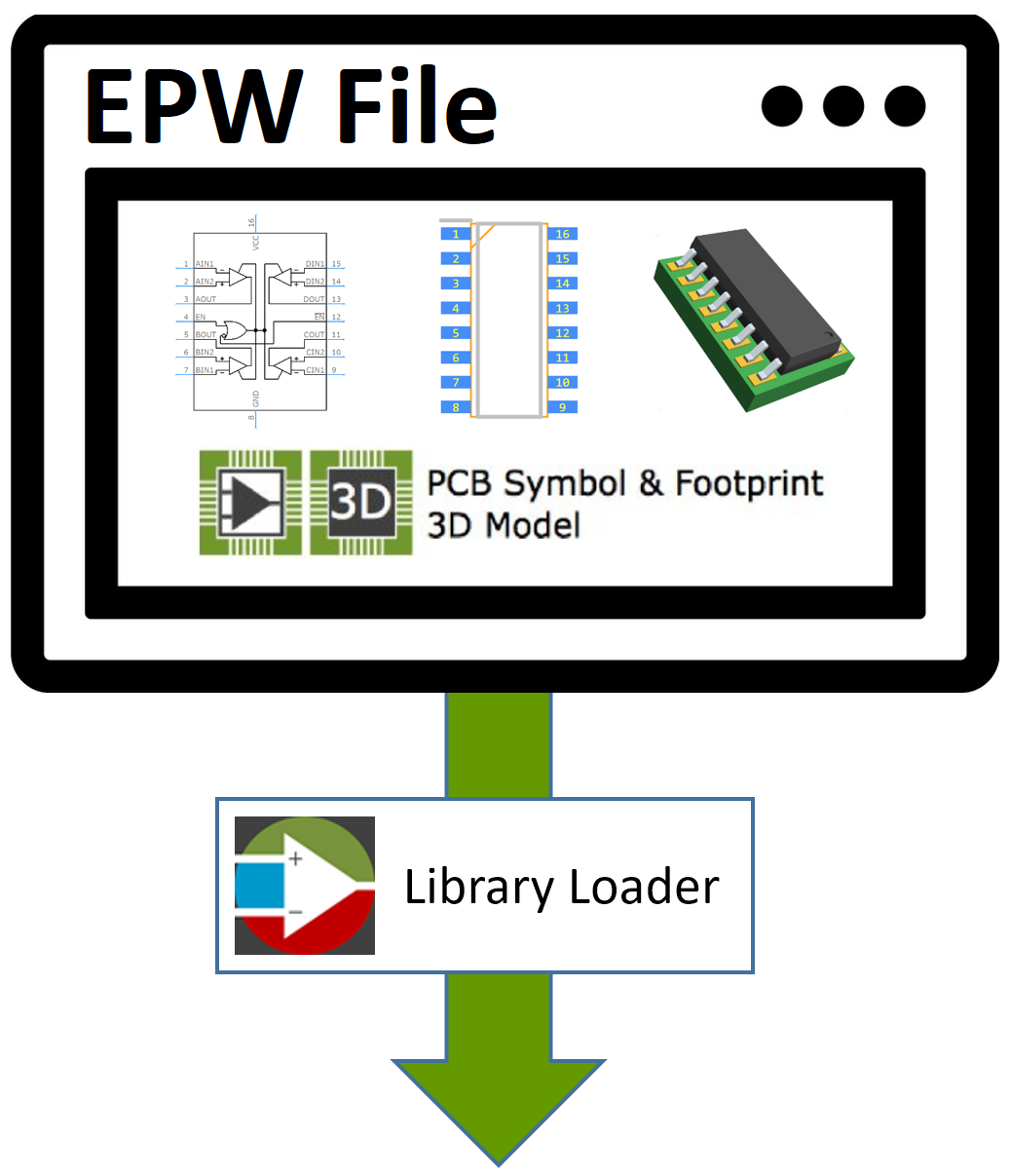 EPW File