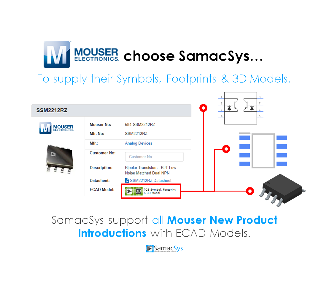 Mouser CAD Models